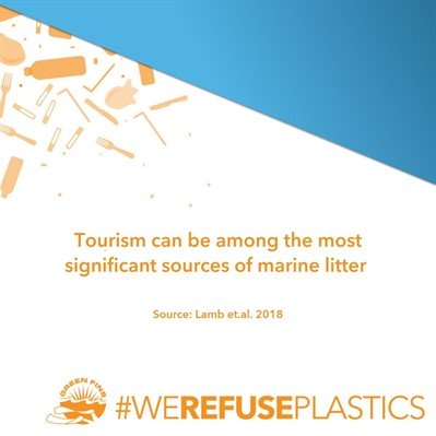 Picture of a graphic. Tourism can be among the most significant sources of marine litter. Source: Lamb et. al. 2018
