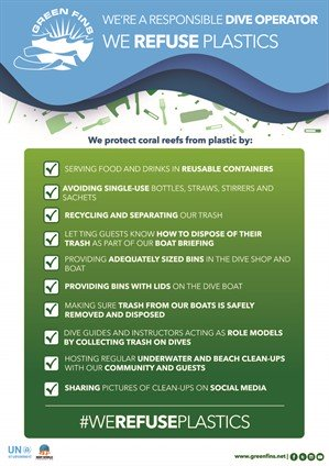 Picture of a graphic. Poster of a checklist for dive operators to refuse plastics.