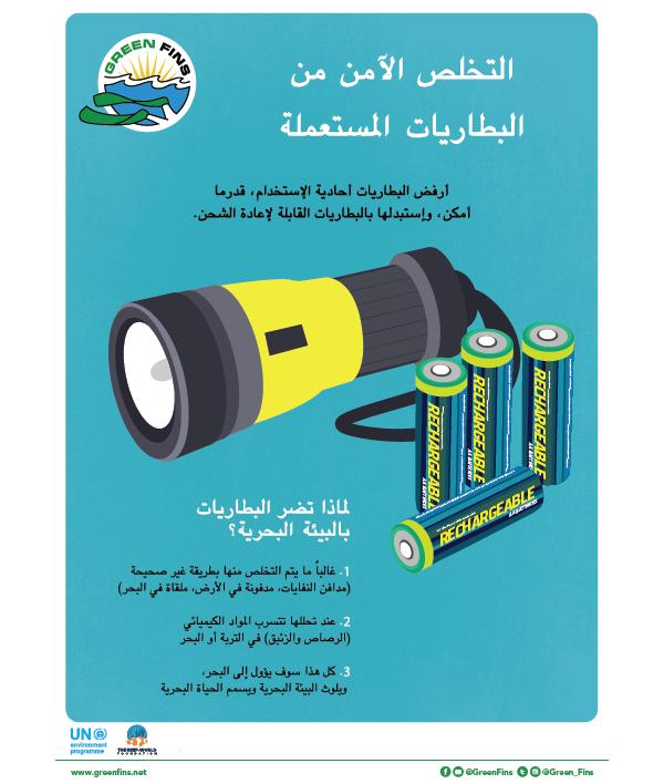 Battery Poster (Arabic - عربى)