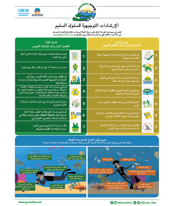 Guidelines to the Code of Conduct – Combined (Arabic - عربى)