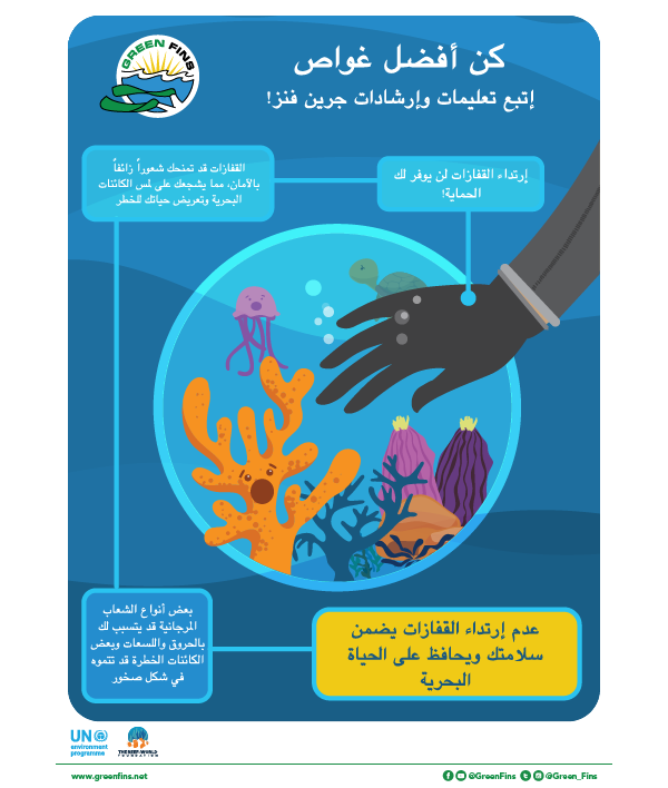 No Gloves (Arabic - عربى)
