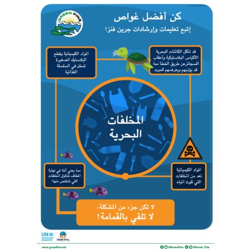 No Litter /  marine debris poster (Arabic - عربى)