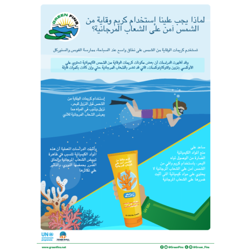 Sunscreen Infographic (Arabic - عربى)