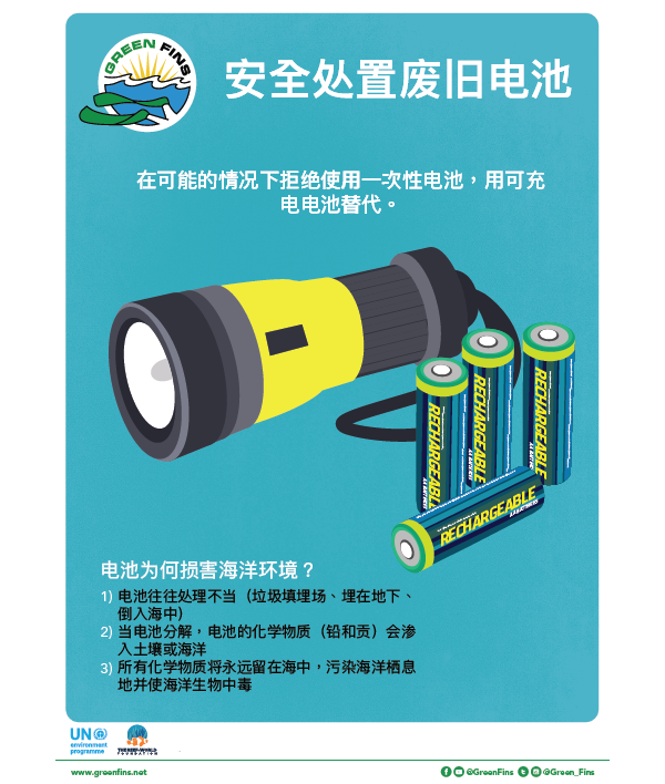 Battery Poster (Simplified Chinese - 简体中文)