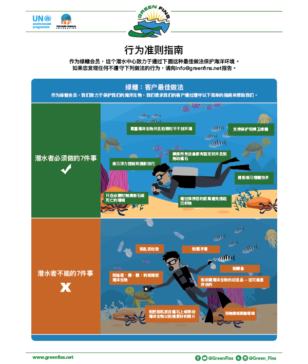 Green Fins Guidelines to the Code of Conduct – Diver (Simplified Chinese - 简体中文)