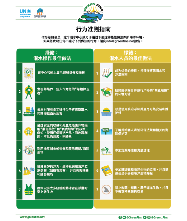 Green Fins Guidelines to the Code of Conduct –  Dive Operator and Staff (Simplified Chinese - 简体中文)