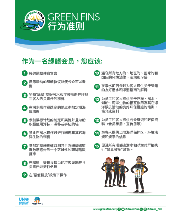 Code of Conduct (Simplified Chinese - 简体中文)