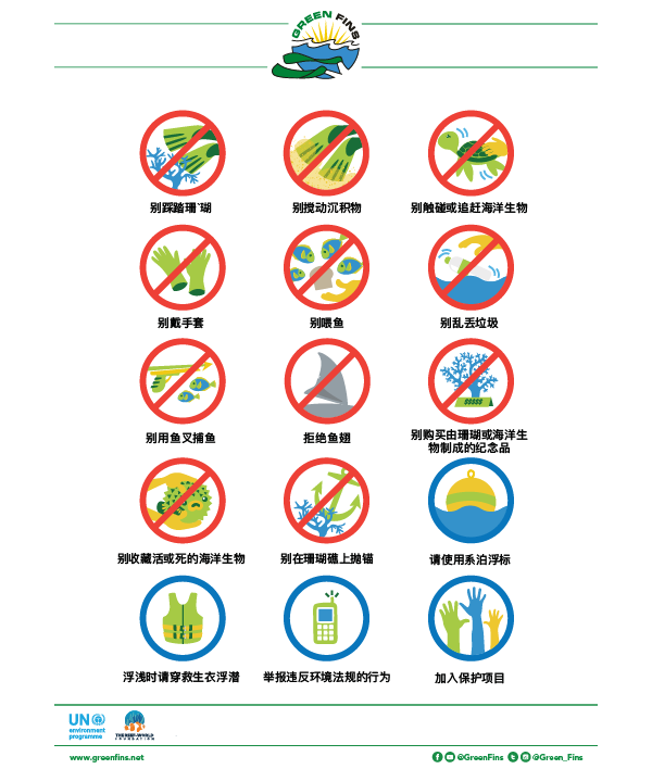 Icons (Simplified Chinese - 简体中文)