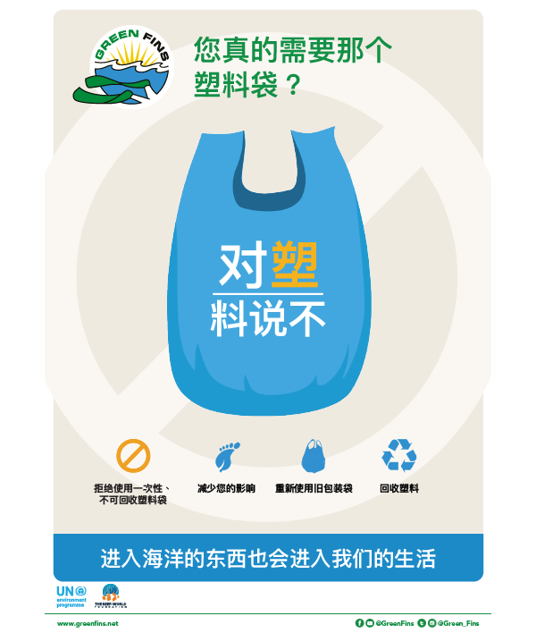 No Plastic (Simplified Chinese - 简体中文)