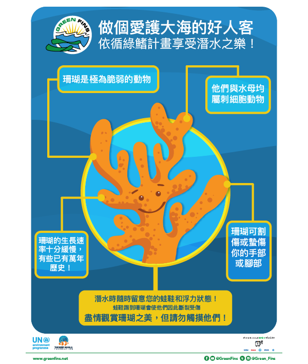 No Touch (Simplified Chinese - 简体中文)