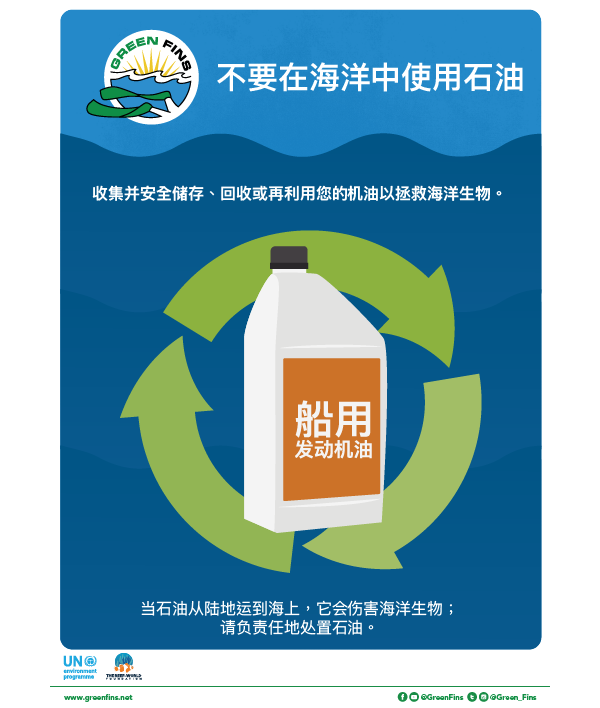 Used Oil Poster (Simplified Chinese - 简体中文)