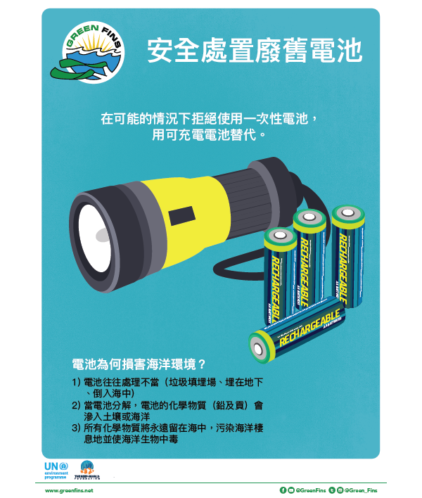 Battery Poster (Traditional Chinese - 繁體中文)