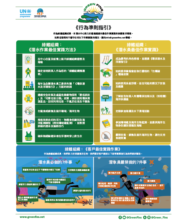 Guidelines to the Code of Conduct – Combined (Traditional Chinese - 繁體中文)