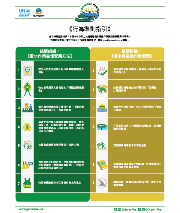 Green Fins Guidelines to the Code of Conduct –  Dive Operator and Staff (Traditional Chinese - 繁體中文)
