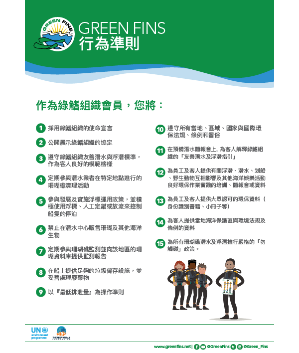 Code of Conduct (Traditional Chinese - 繁體中文)