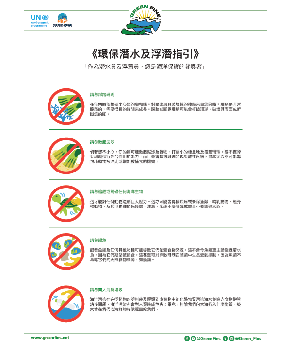 Ecological Significance of icons (Traditional Chinese - 繁體中文)