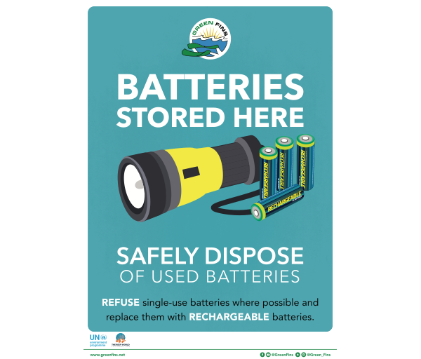Batteries collected here sign