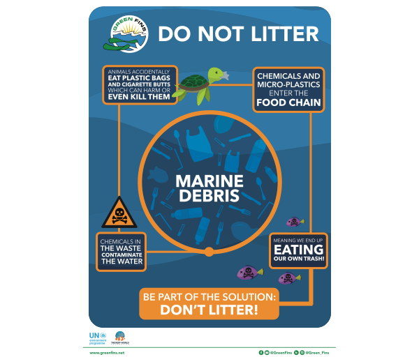 No Litter /  marine debris poster