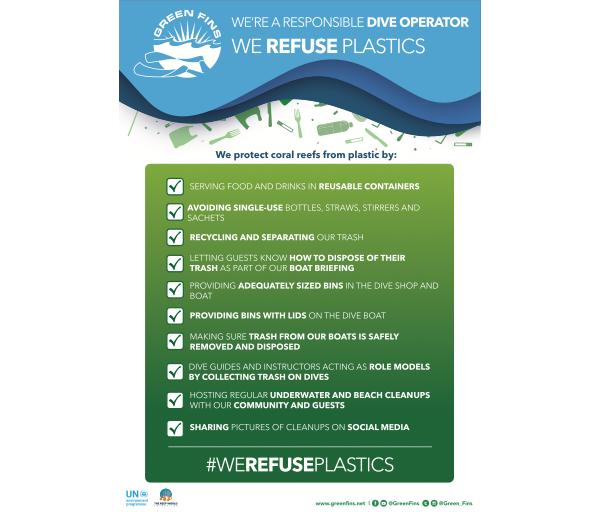 Plastics Checklist (Operator)