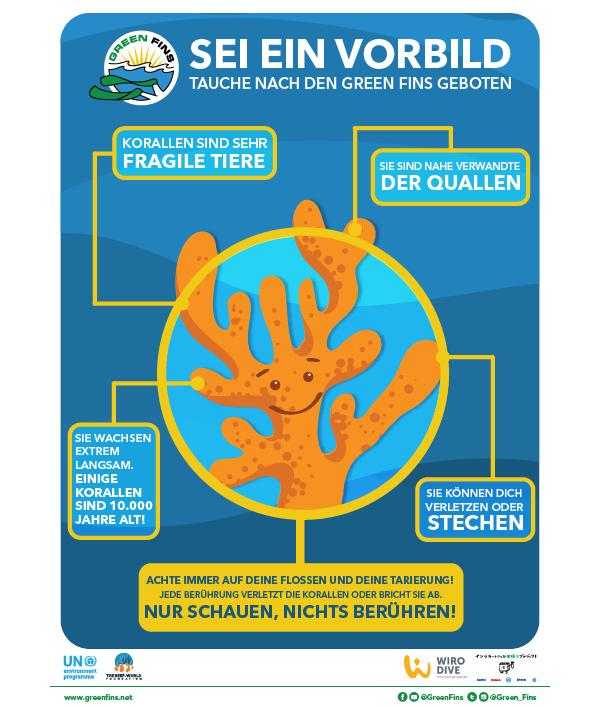 No Touch (German - Deutsche)