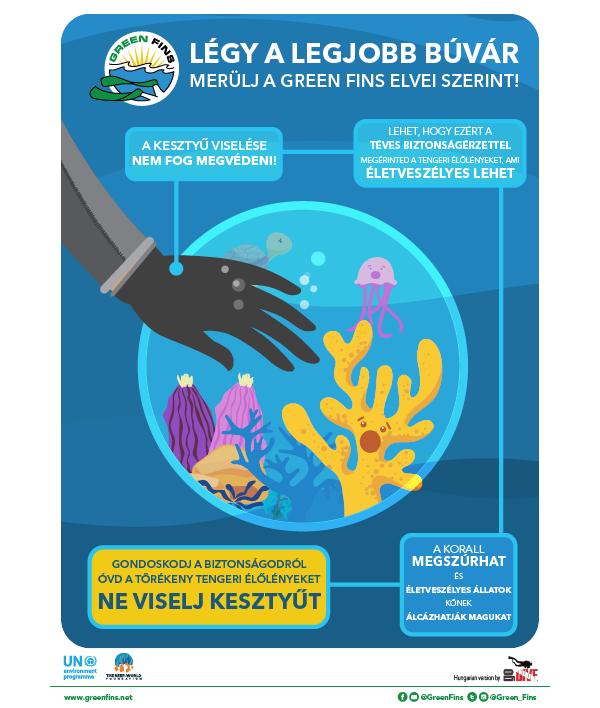 No Gloves (Hungarian - Magyar)