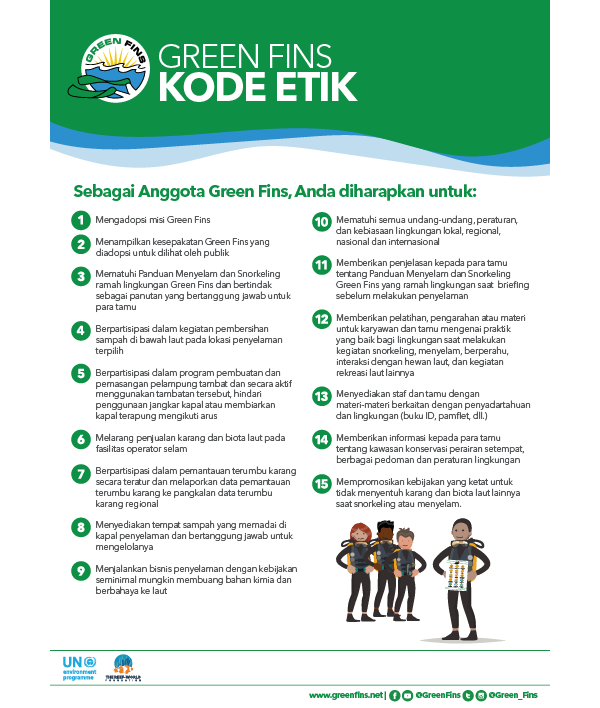 Code of Conduct (Indonesian - Bahasa Indonesia)