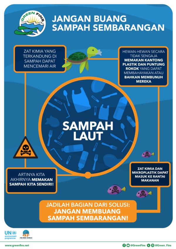 No Litter /  marine debris poster (Indonesian - Bahasa Indonesia)
