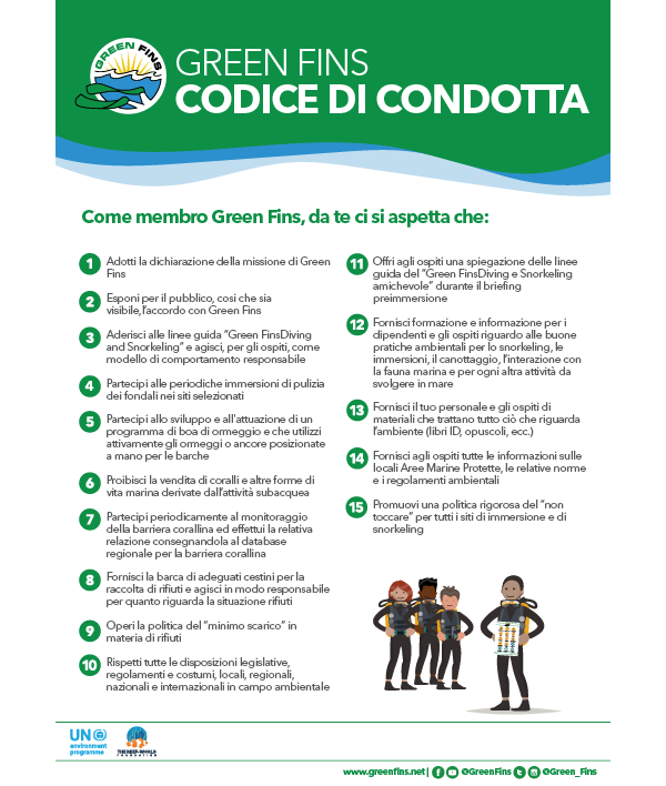 Code of Conduct (Italian - Italiano)