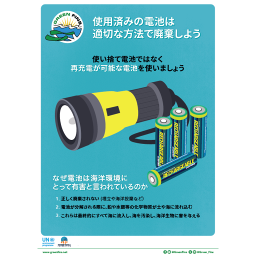 Battery Poster (Japanese - 日本人)