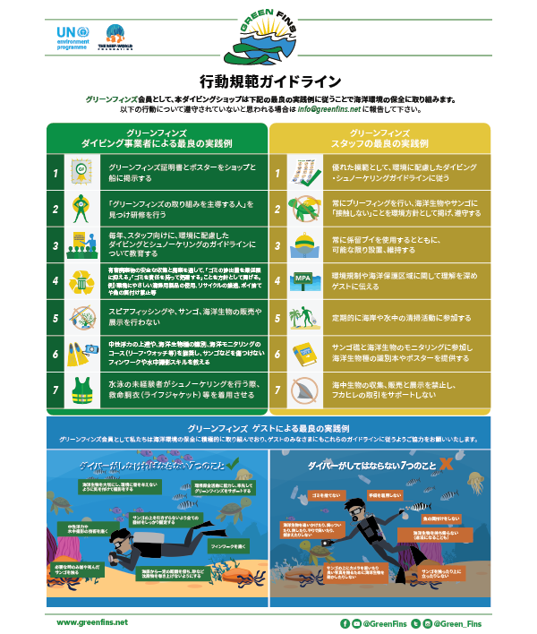 Guidelines to the Code of Conduct – Combined  (Japanese - 日本人)