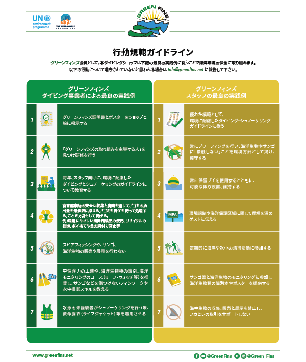 Green Fins Guidelines to the Code of Conduct –  Dive Operator and Staff  (Japanese - 日本人)