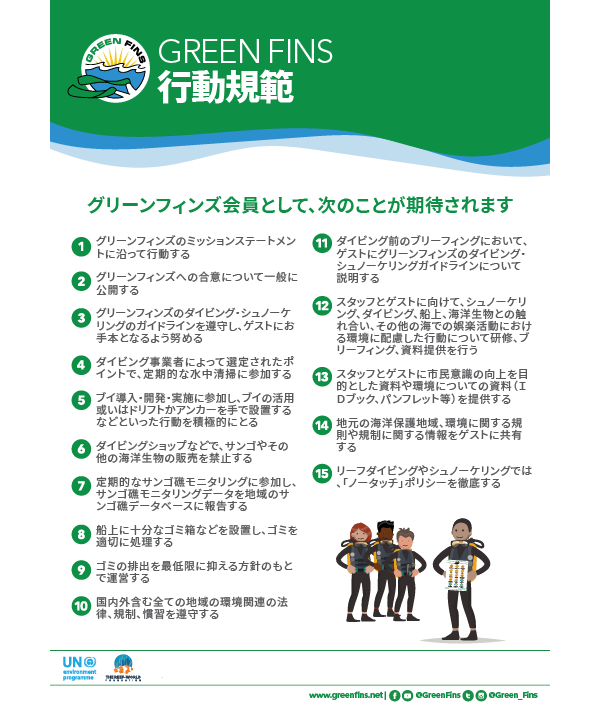 Code of Conduct (Japanese - 日本人)