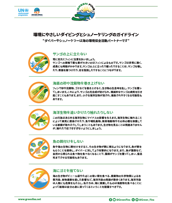 Ecological Significance of icons (Japanese - 日本人)