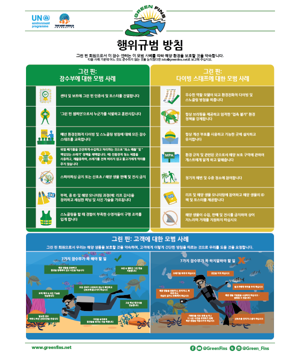 Guidelines to the Code of Conduct – Combined (Korean – 한국어)
