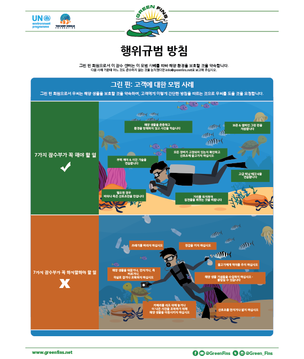 Green Fins Guidelines to the Code of Conduct – Diver (Korean – 한국어)