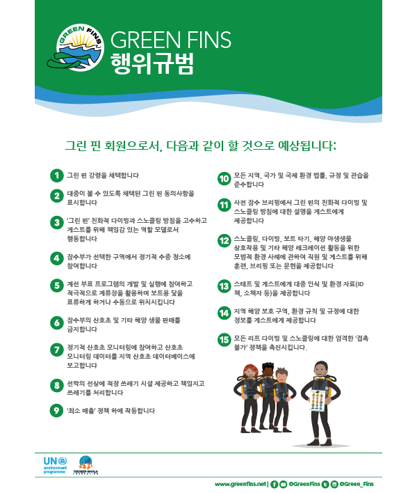 Code of Conduct (Korean – 한국어)