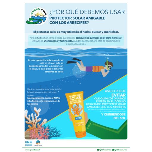 Sunscreen Infographic (Spanish - Español)