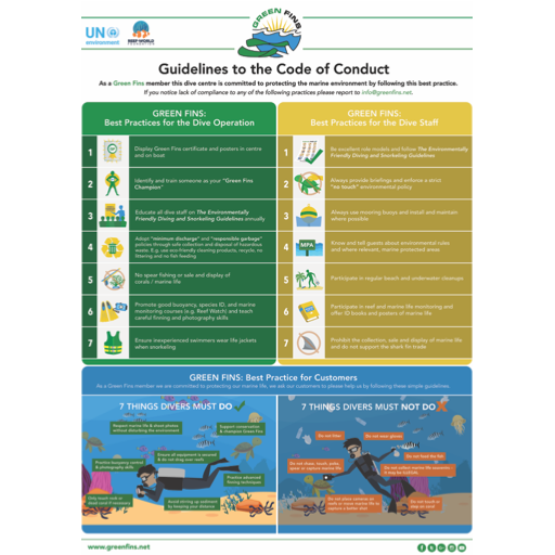 Guidelines to the Code of Conduct – Combined