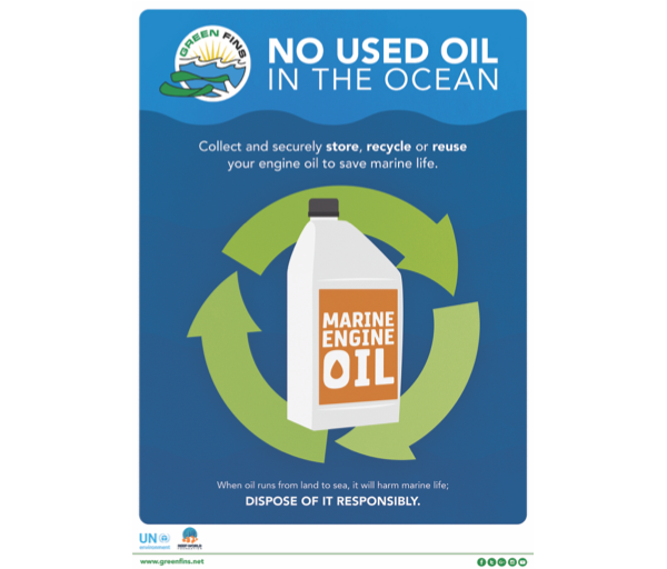 Used Oil Poster